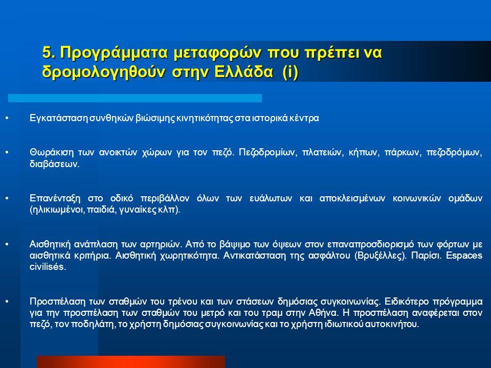 5.Προγράμματα μεταφορών που πρέπει να δρομολογηθούν στην Ελλάδα (ii) Car pooling.