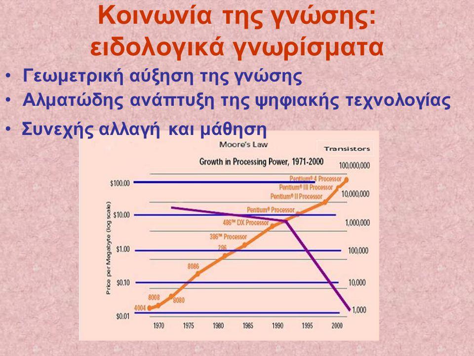 Κοινωνία της γνώσης: ειδολογικά γνωρίσματα Γεωμετρική αύξηση της γνώσης Αλματώδης ανάπτυξη της ψηφιακής τεχνολογίας Συνεχής αλλαγή και μάθηση