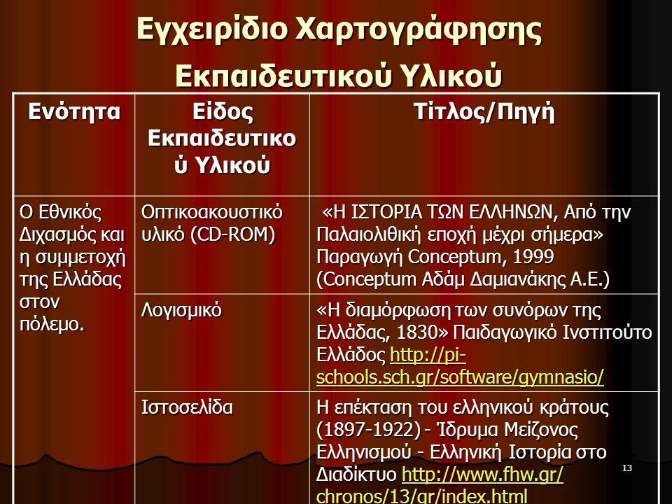 13 Εγχειρίδιο Χαρτογράφησης Εκπαιδευτικού Υλικού Ενότητα Είδος Εκπαιδευτικο ύ Υλικού Τίτλος/Πηγή Ο Εθνικός Διχασμός και η συμμετοχή της Ελλάδας στον π