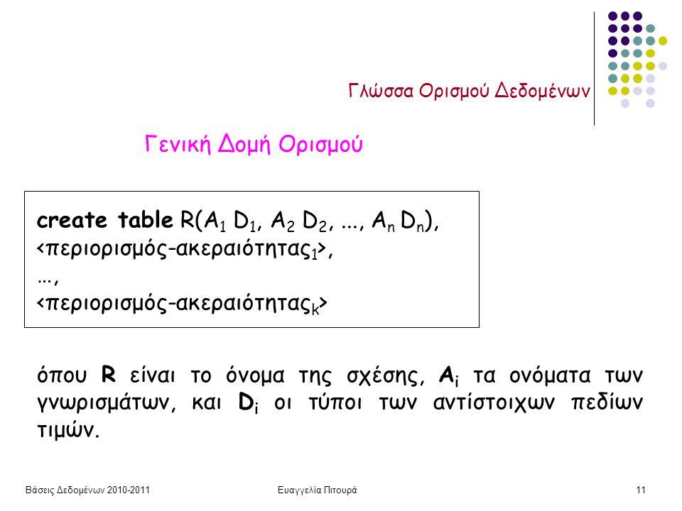 Βάσεις Δεδομένων 2010-2011Ευαγγελία Πιτουρά11 Γλώσσα Ορισμού Δεδομένων create table R(A 1 D 1, A 2 D 2,..., A n D n ),, …, όπου R είναι το όνομα της σχέσης, A i τα ονόματα των γνωρισμάτων, και D i οι τύποι των αντίστοιχων πεδίων τιμών.