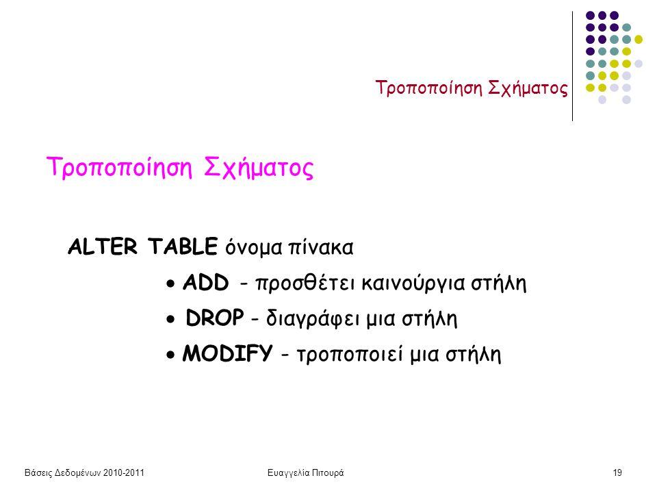Βάσεις Δεδομένων 2010-2011Ευαγγελία Πιτουρά19 Τροποποίηση Σχήματος ALTER TABLE όνομα πίνακα  ADD - προσθέτει καινούργια στήλη  DROP - διαγράφει μια στήλη  MODIFY - τροποποιεί μια στήλη