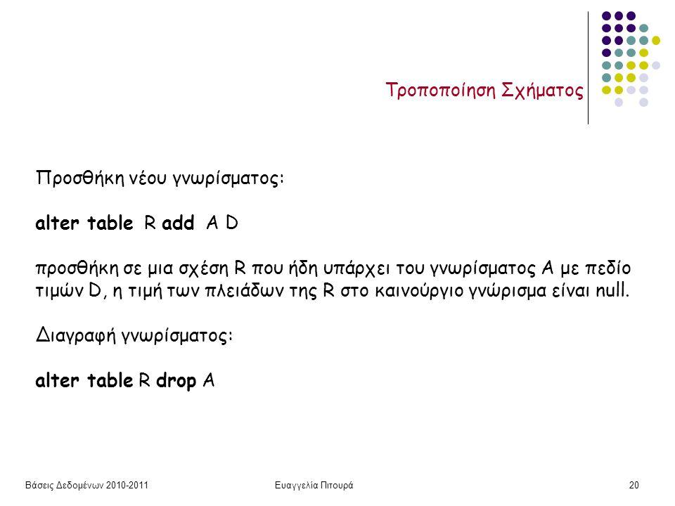 Βάσεις Δεδομένων 2010-2011Ευαγγελία Πιτουρά20 Τροποποίηση Σχήματος Προσθήκη νέου γνωρίσματος: alter table R add A D προσθήκη σε μια σχέση R που ήδη υπάρχει του γνωρίσματος A με πεδίο τιμών D, η τιμή των πλειάδων της R στο καινούργιο γνώρισμα είναι null.