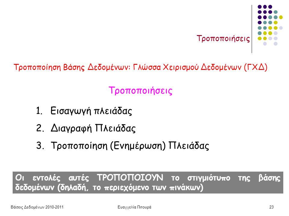 Βάσεις Δεδομένων 2010-2011Ευαγγελία Πιτουρά23 Τροποποιήσεις 1.Εισαγωγή πλειάδας 2.Διαγραφή Πλειάδας 3.Τροποποίηση (Ενημέρωση) Πλειάδας Τροποποίηση Βάσης Δεδομένων: Γλώσσα Χειρισμού Δεδομένων (ΓXΔ) Οι εντολές αυτές ΤΡΟΠΟΠΟΙΟΥΝ το στιγμιότυπο της βάσης δεδομένων (δηλαδή, το περιεχόμενο των πινάκων)