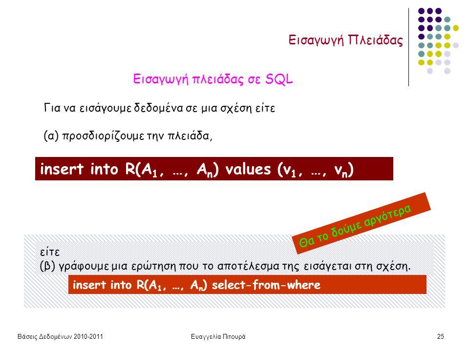 Βάσεις Δεδομένων 2010-2011Ευαγγελία Πιτουρά25 Εισαγωγή Πλειάδας Εισαγωγή πλειάδας σε SQL είτε (β) γράφουμε μια ερώτηση που το αποτέλεσμα της εισάγεται στη σχέση.