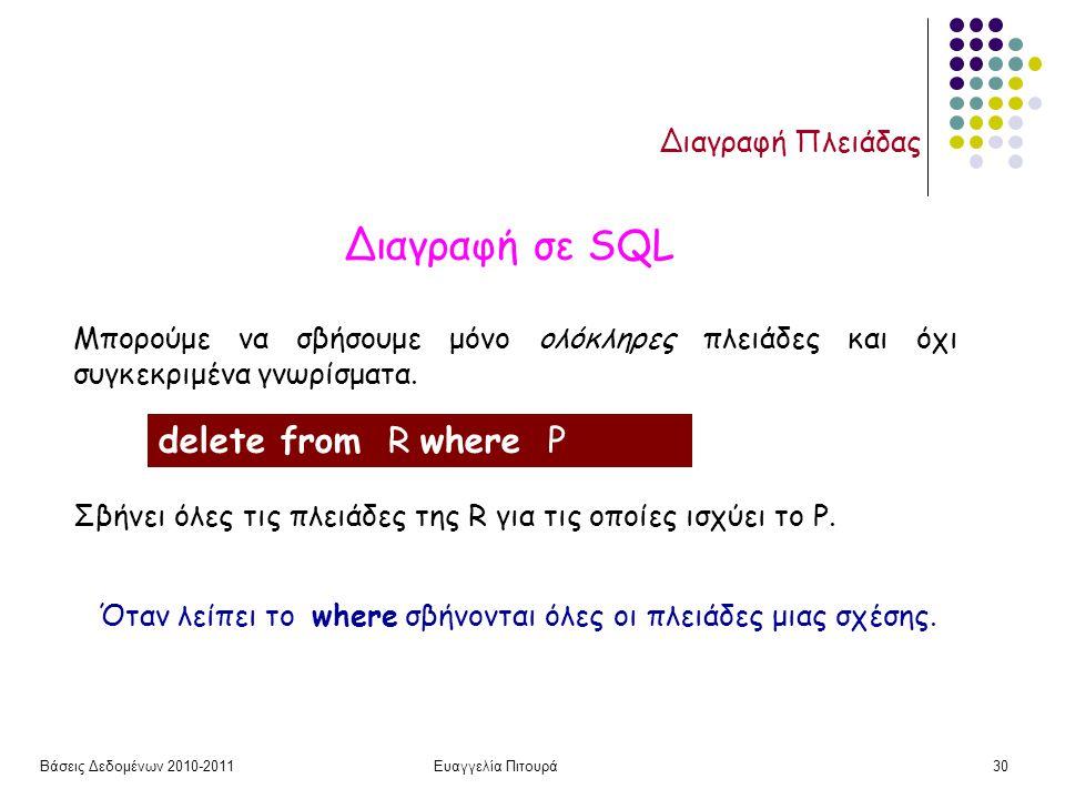 Βάσεις Δεδομένων 2010-2011Ευαγγελία Πιτουρά30 Διαγραφή Πλειάδας Διαγραφή σε SQL Μπορούμε να σβήσουμε μόνο ολόκληρες πλειάδες και όχι συγκεκριμένα γνωρίσματα.