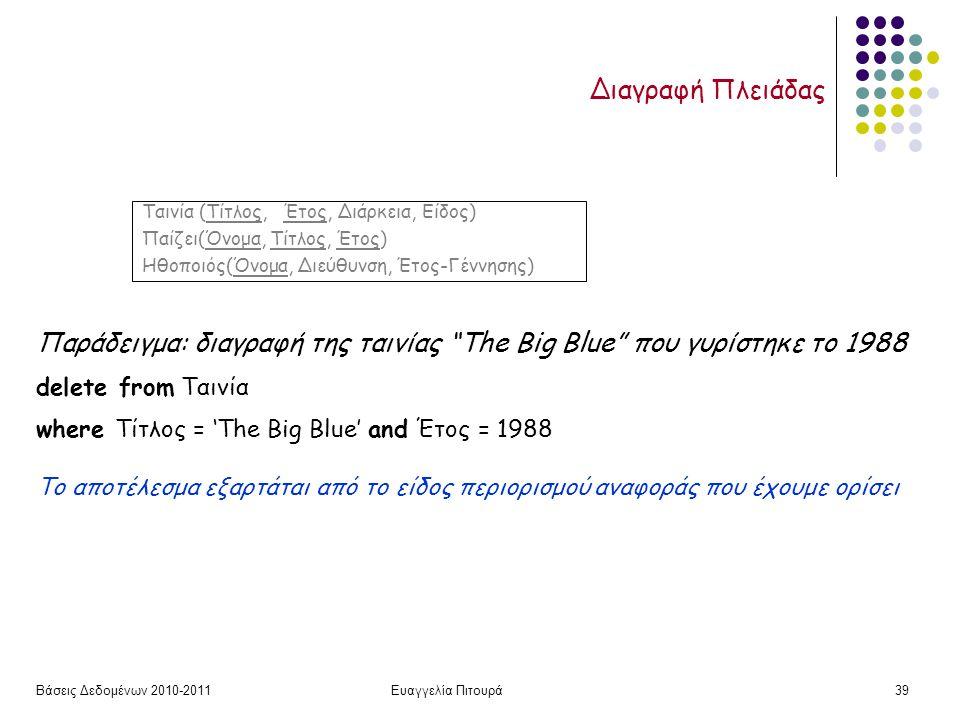 Βάσεις Δεδομένων 2010-2011Ευαγγελία Πιτουρά39 Διαγραφή Πλειάδας Παράδειγμα: διαγραφή της ταινίας The Big Blue που γυρίστηκε το 1988 delete from Ταινία where Τίτλος = 'The Big Blue' and Έτος = 1988 Το αποτέλεσμα εξαρτάται από το είδος περιορισμού αναφοράς που έχουμε ορίσει Ταινία (Τίτλος, Έτος, Διάρκεια, Είδος) Παίζει(Όνομα, Τίτλος, Έτος) Ηθοποιός(Όνομα, Διεύθυνση, Έτος-Γέννησης)