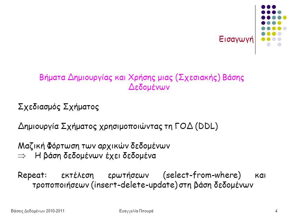 Βάσεις Δεδομένων 2010-2011Ευαγγελία Πιτουρά15 Ορισμός Σχήματος: Περιορισμοί Ακεραιότητας Επιτρεπτοί περιορισμοί ακεραιότητας είναι της μορφής: primary key (A j 1, A j 2,..., A j n), (δεν επιτρέπονται επαναλαμβανόμενες τιμές και NULL τιμές) για τον ορισμό του πρωτεύοντος κλειδιού unique (A j 1, A j 2,..., A j n), (δεν επιτρέπονται επαναλαμβανόμενες τιμές; NULL τιμές επιτρέπονται (μόνο μία)) για τον ορισμό υποψηφίων κλειδιών check P για τον ορισμό σημασιολογικών περιορισμών foreign key (A i ) references A j για τον ορισμό ξένου κλειδιού