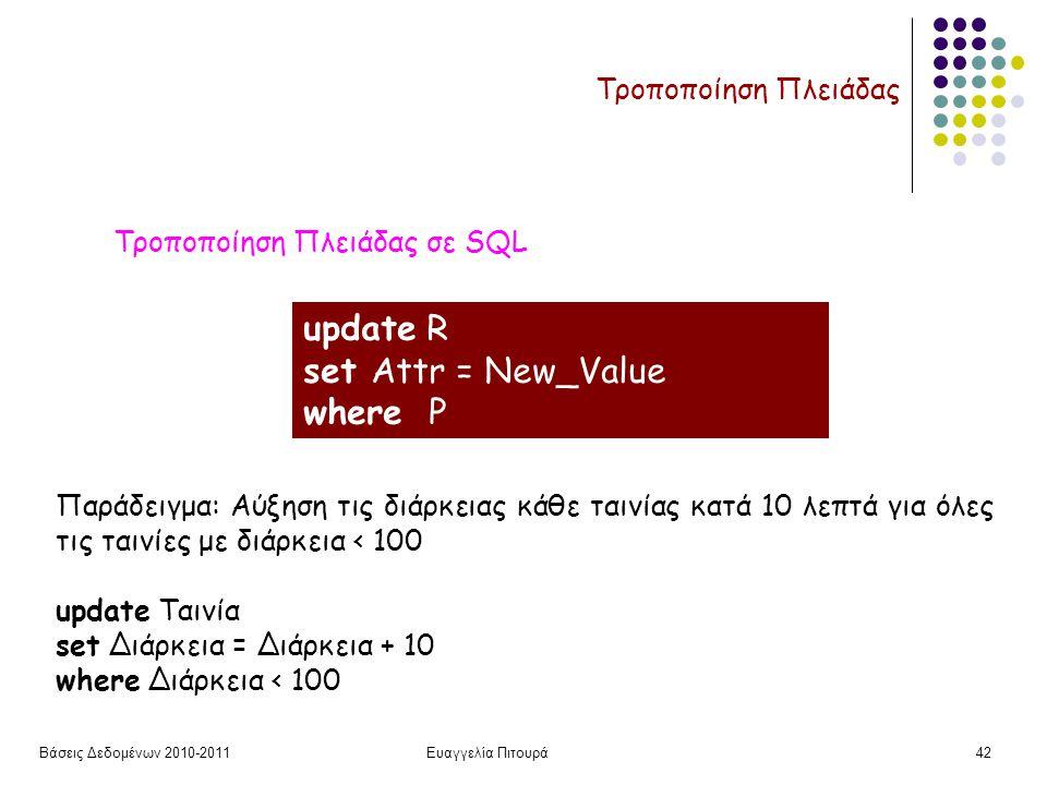 Βάσεις Δεδομένων 2010-2011Ευαγγελία Πιτουρά42 Τροποποίηση Πλειάδας σε SQL Παράδειγμα: Αύξηση τις διάρκειας κάθε ταινίας κατά 10 λεπτά για όλες τις ταινίες με διάρκεια < 100 update Ταινία set Διάρκεια = Διάρκεια + 10 where Διάρκεια < 100 update R set Attr = New_Value where P Τροποποίηση Πλειάδας