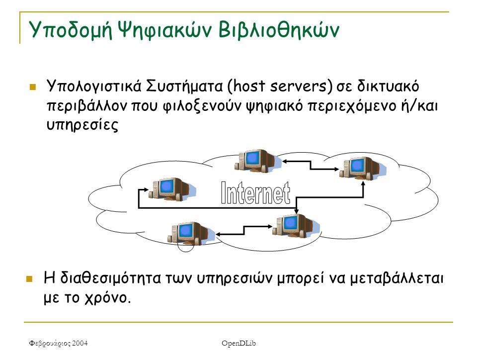 Φεβρουάριος 2004 OpenDLib Υποδομή Ψηφιακών Βιβλιοθηκών Υπολογιστικά Συστήματα (host servers) σε δικτυακό περιβάλλον που φιλοξενούν ψηφιακό περιεχόμενο ή/και υπηρεσίες Η διαθεσιμότητα των υπηρεσιών μπορεί να μεταβάλλεται με το χρόνο.
