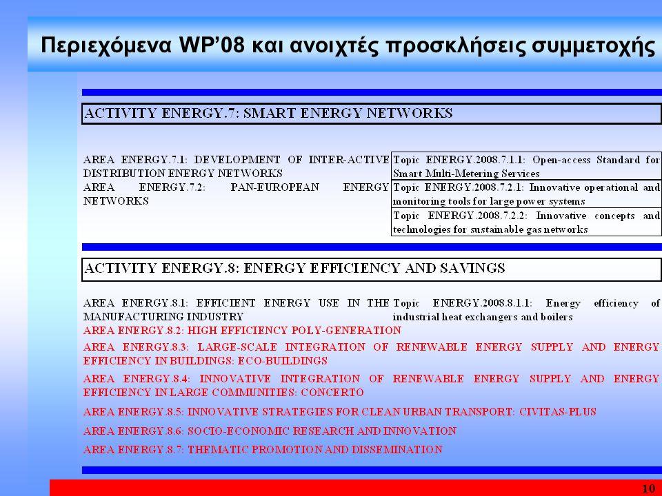 10 Περιεχόμενα WP'08 και ανοιχτές προσκλήσεις συμμετοχής