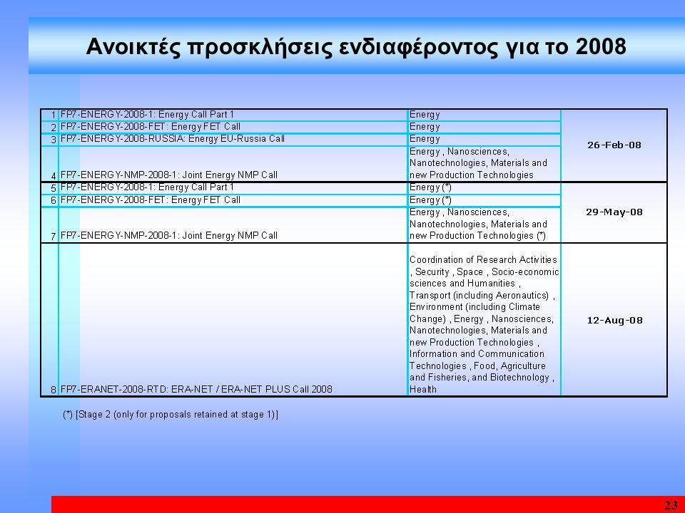 23 Ανοικτές προσκλήσεις ενδιαφέροντος για το 2008