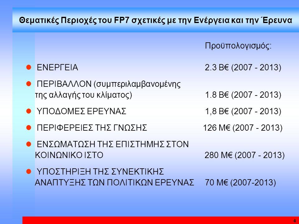 4 Θεματικές Περιοχές του FP7 σχετικές με την Ενέργεια και την Έρευνα Προϋπολογισμός: ΕΝΕΡΓΕΙΑ 2.3 Β€ (2007 - 2013) ΠΕΡΙΒΑΛΛΟΝ (συμπεριλαμβανομένης της αλλαγής του κλίματος) 1.8 Β€ (2007 - 2013) ΥΠΟΔΟΜΕΣ ΕΡΕΥΝΑΣ1,8 Β€ (2007 - 2013) ΠΕΡΙΦΕΡΕΙΕΣ ΤΗΣ ΓΝΩΣΗΣ 126 M€ (2007 - 2013) ΕΝΣΩΜΑΤΩΣΗ ΤΗΣ ΕΠΙΣΤΗΜΗΣ ΣΤΟN ΚΟΙΝΩΝΙΚΟ ΙΣΤΟ 280 M€ (2007 - 2013) ΥΠΟΣΤΗΡΙΞΗ ΤΗΣ ΣΥΝΕΚΤΙΚΗΣ ΑΝΑΠΤΥΞΗΣ ΤΩΝ ΠΟΛΙΤΙΚΩΝ ΕΡΕΥΝΑΣ 70 M€ (2007-2013)