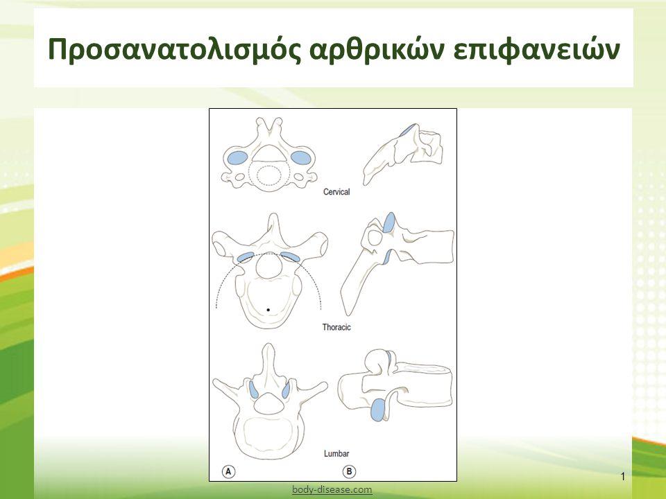 Προσανατολισμός αρθρικών επιφανειών 1 body-disease.com