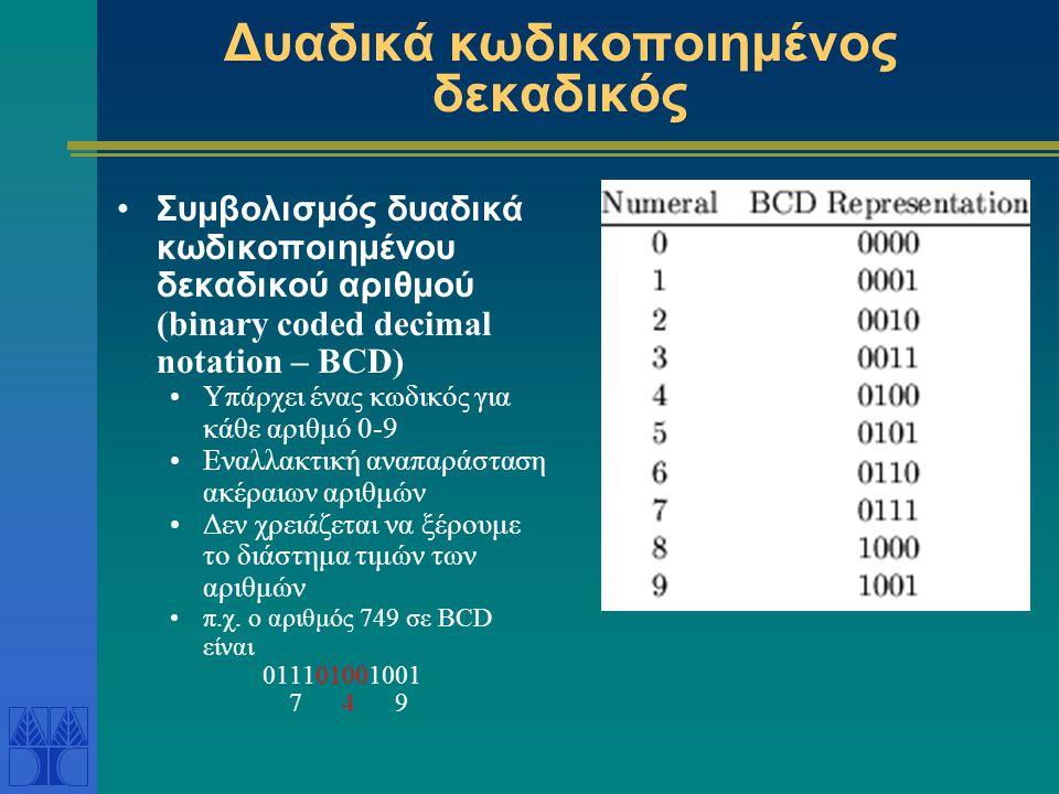Δυαδικά κωδικοποιημένος δεκαδικός Συμβολισμός δυαδικά κωδικοποιημένου δεκαδικού αριθμού (binary coded decimal notation – BCD) Υπάρχει ένας κωδικός για