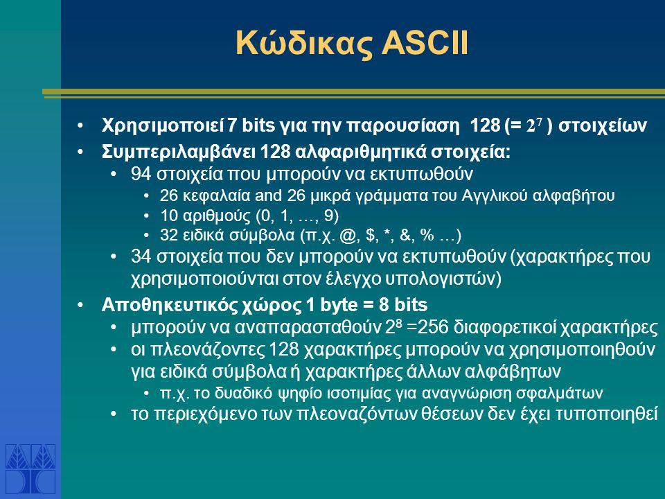 Κώδικας ASCII Χρησιμοποιεί 7 bits για την παρουσίαση 128 (= 2 7 ) στοιχείων Συμπεριλαμβάνει 128 αλφαριθμητικά στοιχεία: 94 στοιχεία που μπορούν να εκτ