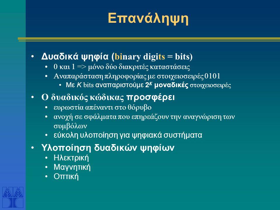 Χαρακτήρες και αλφάβητα ASCII Κώδικας με 7 bits 128 χαρακτήρες για αλφαριθμητικά ISO-Latin-1 (The Extended Character Set) Κώδικας με 8 bits 256 χαρακτήρες Περιλαμβάνει τον κώδικα ASCII Υποστηρίζει πολυγλωσικό σύστημα Χρησιμοποιείται σε HTML σελίδες Unicode Χρησιμοποιεί 16 bits, μέχρι 65.000 χαρακτήρες Version 2.0: υποστηρίζει 25 γλώσσες και 38.885 χαρακτήρες Για οικουμενική χρήση χαρακτήρων σε διάφορες πλατφόρμες και εφαρμογές HTML επιτρέπει εισαγωγή Unicode χαρακτήρων π.χ.