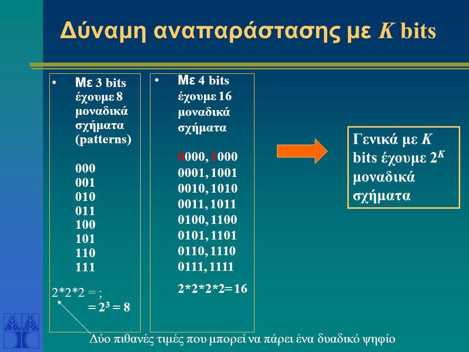 Τι μπορεί να αναπαραστήσει 1 byte; 256 (=2 8 ) πιθανότητες ή καταστάσεις  256 ακέραιους αριθμούς 0...255  128 προσημασμένους ακεραίους -128...0…+127  128 χαρακτήρες με ένα bit ελέγχου (π.χ κώδικας ASCII)  Εντολές Η/Υ Το ακόλουθο byte 01001001 θα μπορούσε να σημαίνει:  Ο χαρακτήρας 'I' (κώδικας ASCII)  Ο αριθμός 73 (δυαδική αναπαράσταση)  Ο αριθμός 3 (έχει τρία 1)  Ο αριθμός 49 (κώδικας BCD)