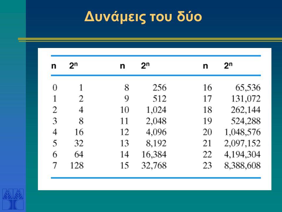 Κώδικας ASCII Χρησιμοποιεί 7 bits για την παρουσίαση 128 (= 2 7 ) στοιχείων Συμπεριλαμβάνει 128 αλφαριθμητικά στοιχεία: 94 στοιχεία που μπορούν να εκτυπωθούν 26 κεφαλαία and 26 μικρά γράμματα του Αγγλικού αλφαβήτου 10 αριθμούς (0, 1, …, 9) 32 ειδικά σύμβολα (π.χ.