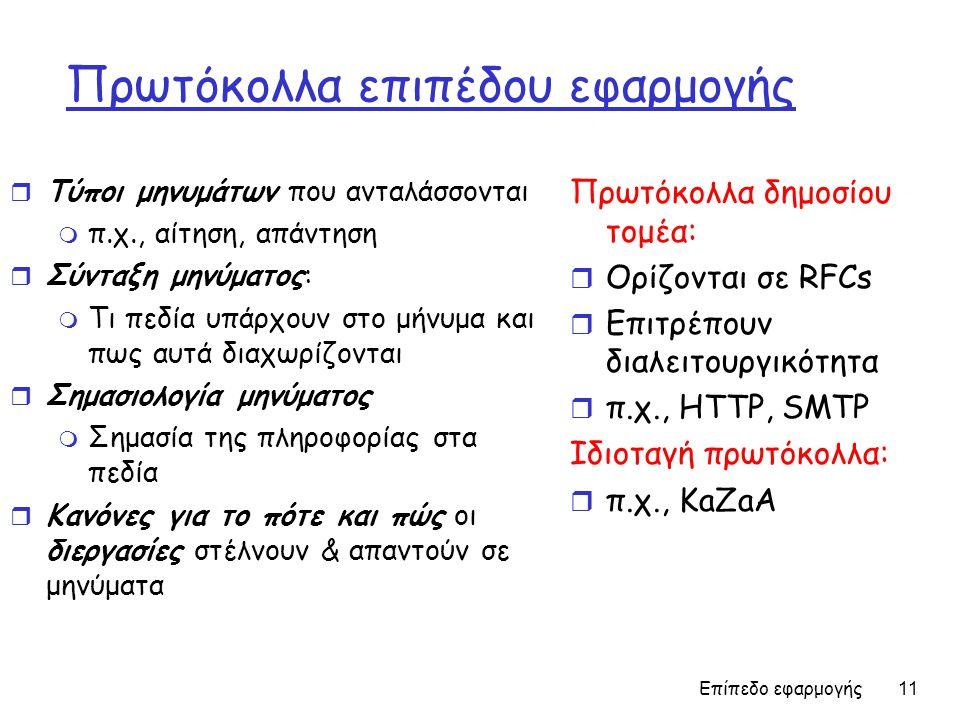 Επίπεδο εφαρμογής 11 Πρωτόκολλα επιπέδου εφαρμογής r Τύποι μηνυμάτων που ανταλάσσονται m π.χ., αίτηση, απάντηση r Σύνταξη μηνύματος: m Τι πεδία υπάρχουν στο μήνυμα και πως αυτά διαχωρίζονται r Σημασιολογία μηνύματος m Σημασία της πληροφορίας στα πεδία r Κανόνες για το πότε και πώς οι διεργασίες στέλνουν & απαντούν σε μηνύματα Πρωτόκολλα δημοσίου τομέα: r Ορίζονται σε RFCs r Επιτρέπουν διαλειτουργικότητα r π.χ., HTTP, SMTP Ιδιοταγή πρωτόκολλα: r π.χ., KaZaA