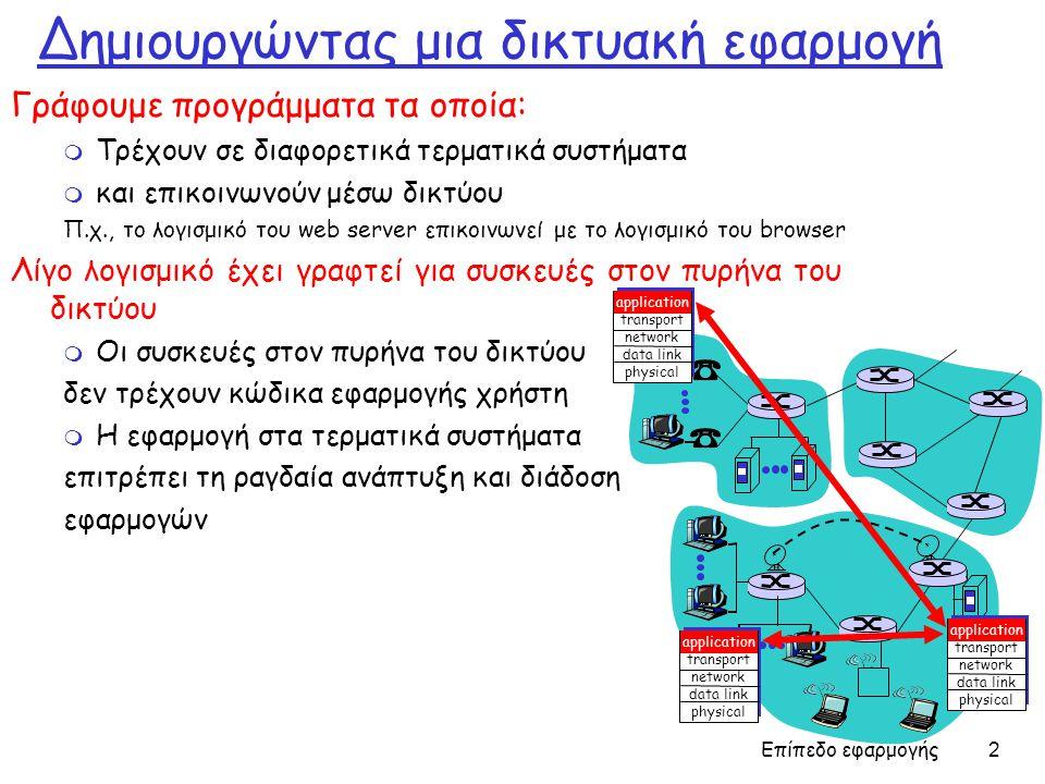 Επίπεδο εφαρμογής 2 Δημιουργώντας μια δικτυακή εφαρμογή Γράφουμε προγράμματα τα οποία: m Τρέχουν σε διαφορετικά τερματικά συστήματα m και επικοινωνούν μέσω δικτύου Π.χ., το λογισμικό του web server επικοινωνεί με το λογισμικό του browser Λίγο λογισμικό έχει γραφτεί για συσκευές στον πυρήνα του δικτύου m Οι συσκευές στον πυρήνα του δικτύου δεν τρέχουν κώδικα εφαρμογής χρήστη m Η εφαρμογή στα τερματικά συστήματα επιτρέπει τη ραγδαία ανάπτυξη και διάδοση εφαρμογών application transport network data link physical application transport network data link physical application transport network data link physical