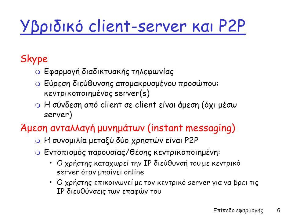 Επίπεδο εφαρμογής 6 Υβριδικό client-server και P2P Skype m Εφαρμογή διαδικτυακής τηλεφωνίας m Εύρεση διεύθυνσης απομακρυσμένου προσώπου: κεντρικοποιημ