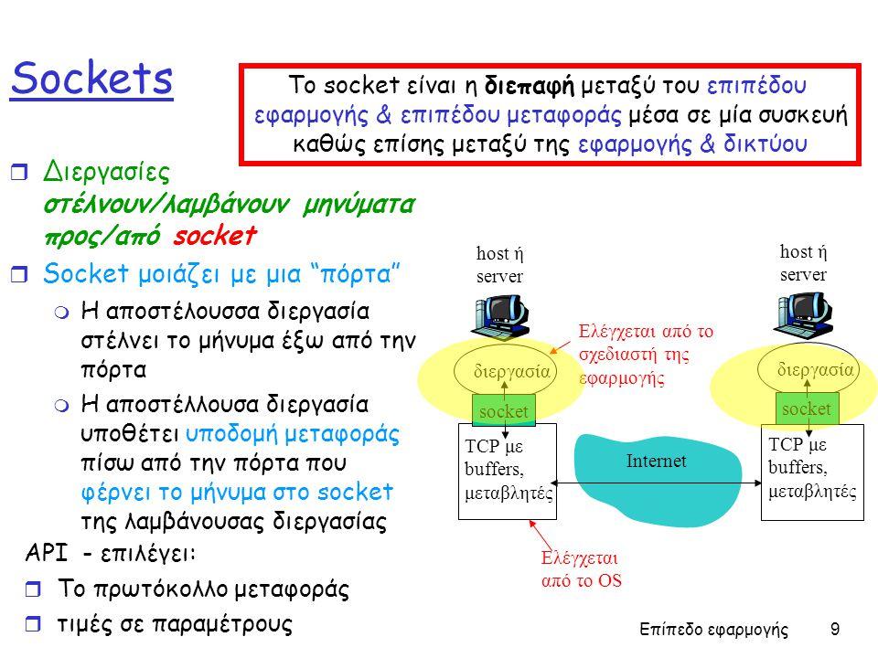 Επίπεδο εφαρμογής 9 Sockets r Διεργασίες στέλνουν/λαμβάνουν μηνύματα προς/από socket r Socket μοιάζει με μια πόρτα m Η αποστέλουσσα διεργασία στέλνει το μήνυμα έξω από την πόρτα m Η αποστέλλουσα διεργασία υποθέτει υποδομή μεταφοράς πίσω από την πόρτα που φέρνει το μήνυμα στο socket της λαμβάνουσας διεργασίας διεργασία TCP με buffers, μεταβλητές socket host ή server διεργασία TCP με buffers, μεταβλητές socket host ή server Internet Ελέγχεται από το OS Ελέγχεται από το σχεδιαστή της εφαρμογής API - επιλέγει: r Το πρωτόκολλο μεταφοράς r τιμές σε παραμέτρους Το socket είναι η διεπαφή μεταξύ του επιπέδου εφαρμογής & επιπέδου μεταφοράς μέσα σε μία συσκευή καθώς επίσης μεταξύ της εφαρμογής & δικτύου