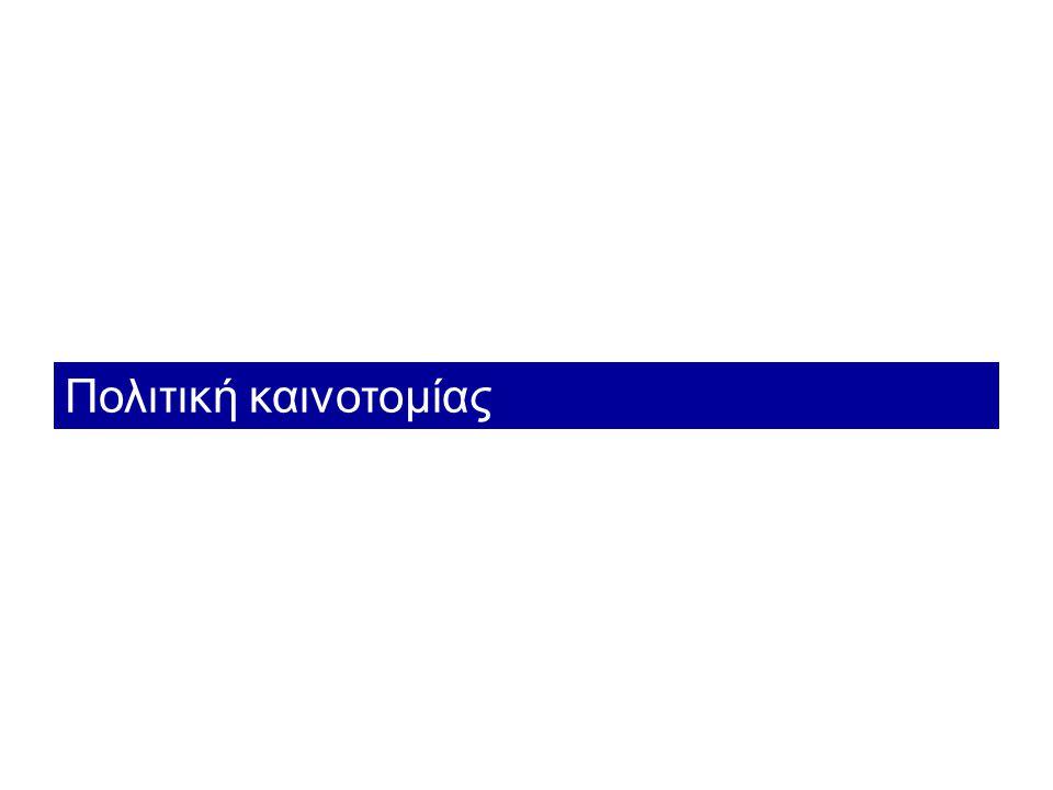 DG REGIO - RIS for Smart Specialisation in Greece Υπάρχει προεργασία μόνο για τη Θεσσαλονίκη από τη «Στρατηγική Καινοτομίας Θεσσαλονίκης».