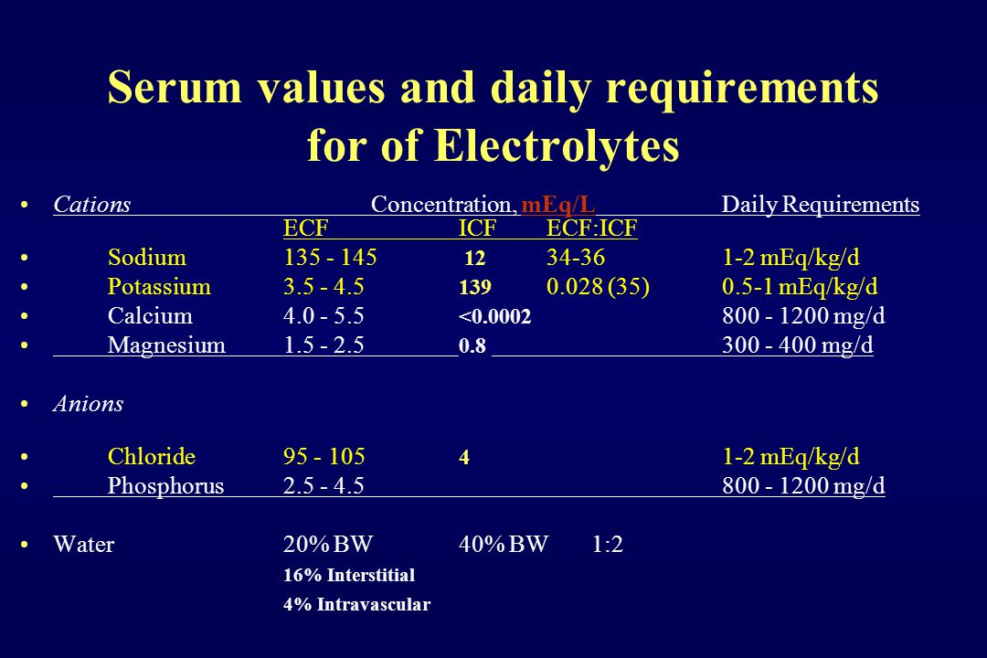 Serum values and daily requirements for of Electrolytes CationsConcentration, mEq/L Daily Requirements ECFICFECF:ICF Sodium135 - 145 12 34-361-2 mEq/k