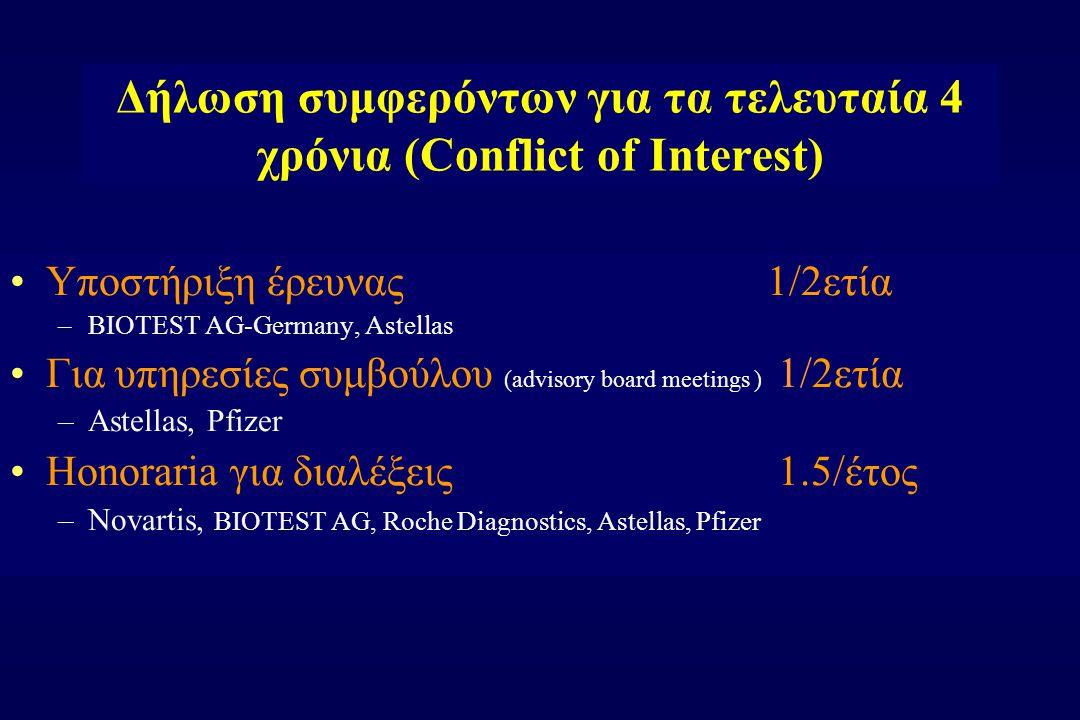Δήλωση συμφερόντων για τα τελευταία 4 χρόνια (Conflict of Interest) Υποστήριξη έρευνας 1/2ετία –BIOTEST AG-Germany, Astellas Για υπηρεσίες συμβούλου (advisory board meetings ) 1/2ετία –Astellas, Pfizer Honoraria για διαλέξεις 1.5/έτος –Novartis, BIOTEST AG, Roche Diagnostics, Astellas, Pfizer