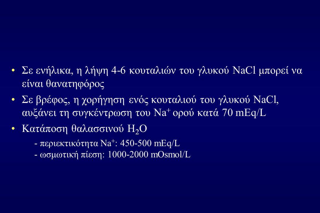 Σε ενήλικα, η λήψη 4-6 κουταλιών του γλυκού NaCl μπορεί να είναι θανατηφόρος Σε βρέφος, η χορήγηση ενός κουταλιού του γλυκού NaCl, αυξάνει τη συγκέντρωση του Na + ορού κατά 70 mEq/L Κατάποση θαλασσινού Η 2 Ο - περιεκτικότητα Νa + : 450-500 mEq/L - ωσμωτική πίεση: 1000-2000 mOsmol/L