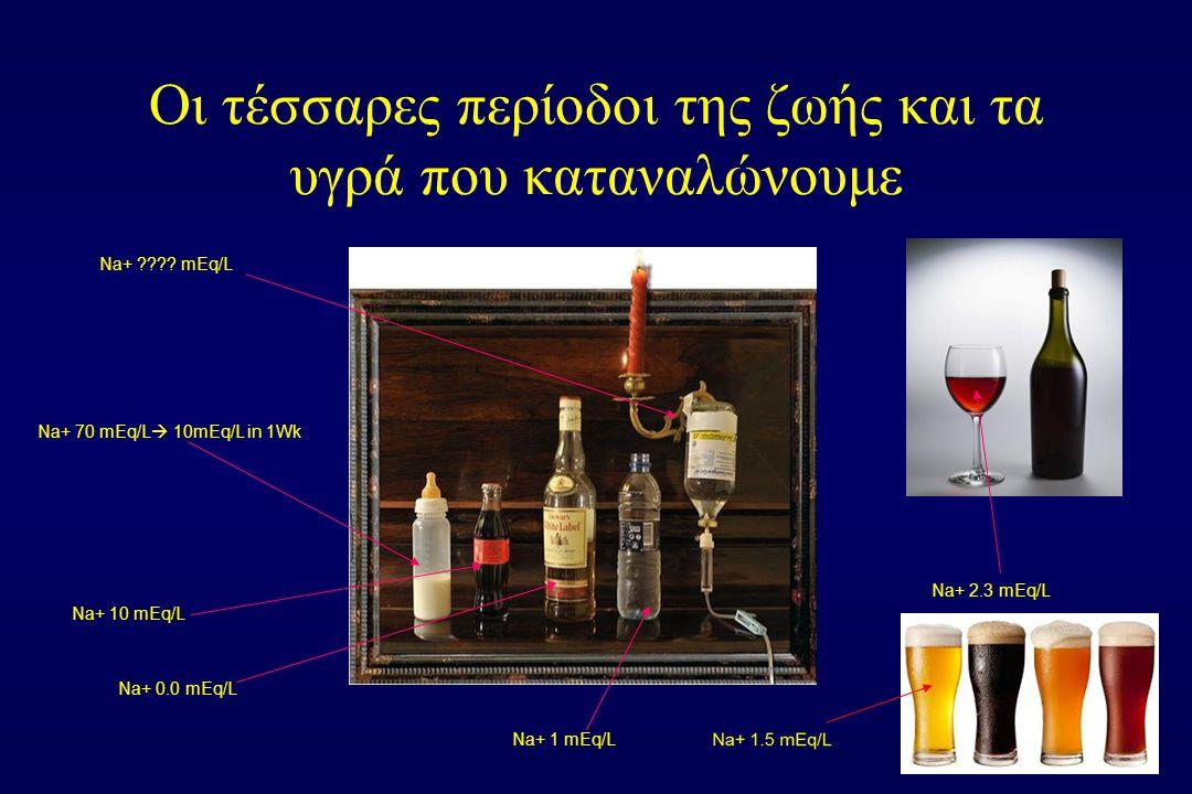 Οι τέσσαρες περίοδοι της ζωής και τα υγρά που καταναλώνουμε Na+ 70 mEq/L  10mEq/L in 1Wk Na+ 10 mEq/L Na+ 2.3 mEq/L Na+ 1 mEq/L Na+ ???.