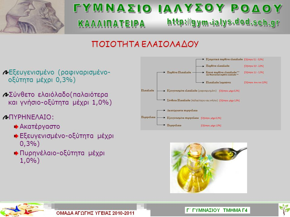 ΠΟΙΟΤΗΤΑ ΕΛΑΙΟΛΑΔΟΥ Εξευγενισμένο (ραφιναρισμένο- οξύτητα μέχρι 0,3%) Σύνθετο ελαιόλαδο(παλαιότερα και γνήσιο-οξύτητα μέχρι 1,0%) ΠΥΡΗΝΕΛΑΙΟ: Ακατέργαστο Εξευγενισμένο-οξύτητα μέχρι 0,3%) Πυρηνέλαιο-οξύτητα μέχρι 1,0%)