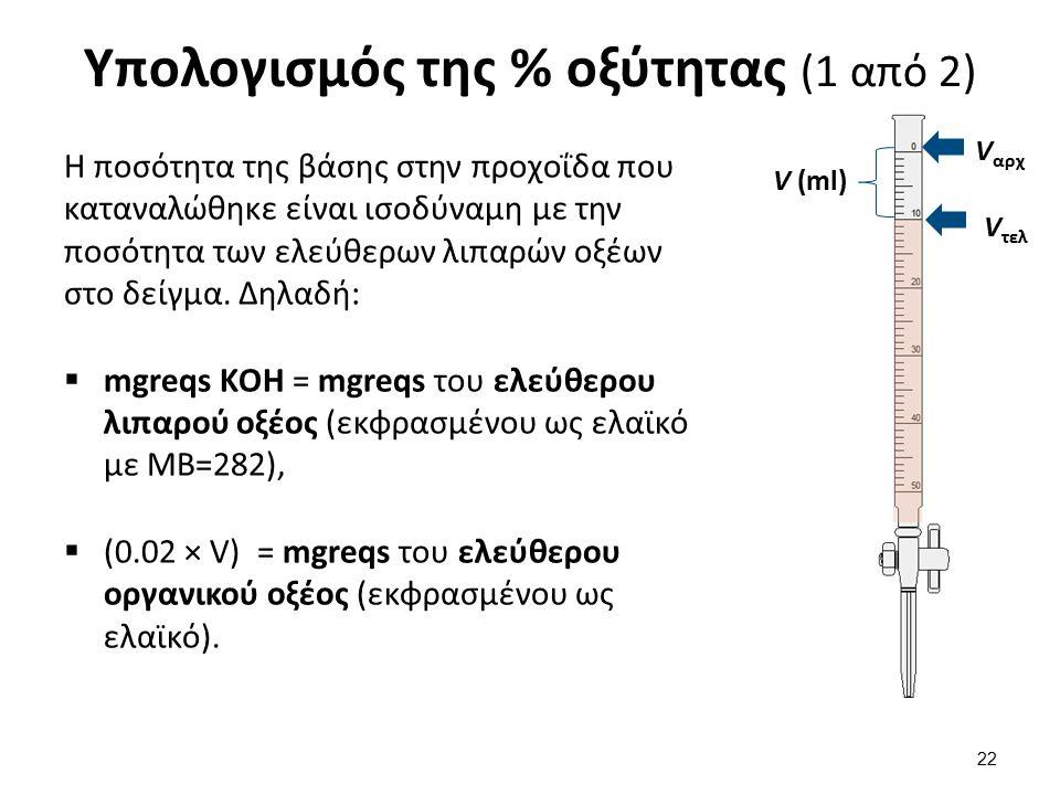 Υπολογισμός της % οξύτητας (1 από 2) Η ποσότητα της βάσης στην προχοΐδα που καταναλώθηκε είναι ισοδύναμη με την ποσότητα των ελεύθερων λιπαρών οξέων στο δείγμα.