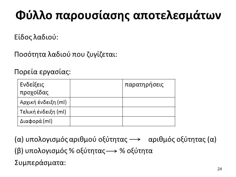Φύλλο παρουσίασης αποτελεσμάτων Είδος λαδιού: Ποσότητα λαδιού που ζυγίζεται: Πορεία εργασίας: Ενδείξεις προχοϊδας παρατηρήσεις Αρχική ένδειξη (ml) Τελική ένδειξη (ml) Διαφορά (ml) (α) υπολογισμός αριθμού οξύτηταςαριθμός οξύτητας (α) (β) υπολογισμός % οξύτητας % οξύτητα Συμπεράσματα: 24
