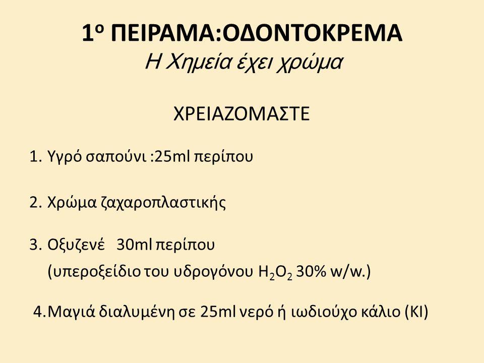 1 ο ΠΕΙΡΑΜΑ:ΟΔΟΝΤΟΚΡΕΜΑ Η Χημεία έχει χρώμα ΧΡΕΙΑΖΟΜΑΣΤΕ 1.Υγρό σαπούνι :25ml περίπου 2.Χρώμα ζαχαροπλαστικής 3.Οξυζενέ 30ml περίπου (υπεροξείδιο του υδρογόνου Η 2 Ο 2 30% w/w.) 4.Μαγιά διαλυμένη σε 25ml νερό ή ιωδιούχο κάλιο (ΚΙ)