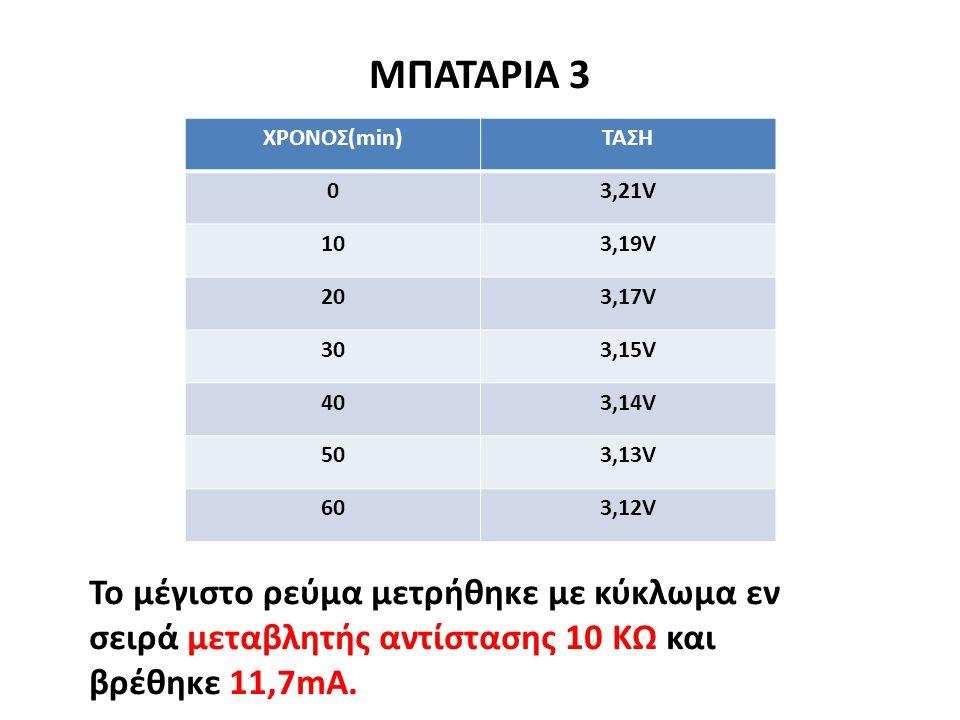 ΜΠΑΤΑΡΙΑ 2Α ΧΡΟΝΟΣ(min)ΤΑΣΗ 01,98V 101,98V 201,97V 301,97V 401,96V 501,96V 601,95V Το μέγιστο ρεύμα μετρήθηκε με κύκλωμα εν σειρά μεταβλητής αντίσταση