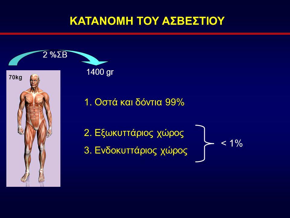 ΚΑΤΑΝΟΜΗ ΤΟΥ ΑΣΒΕΣΤΙΟΥ 70kg 2 %ΣΒ 1400 gr 1. Οστά και δόντια 99% 2. Εξωκυττάριος χώρος 3. Ενδοκυττάριος χώρος < 1%