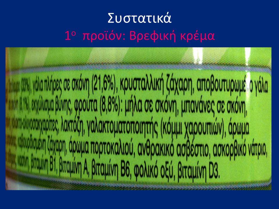 Συστατικά 1 ο προϊόν: Βρεφική κρέμα