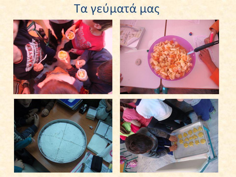 ΠΑΡΑΡΤΗΜΑ Τα Video που παρακολουθήσαμε κατά τη διάρκεια του πράγράμματος: Αγωγή Υγείας – Μεσογειακή διατροφή (https://www.youtube.com/watch?v=el-PpAcn_lE)https://www.youtube.com/watch?v=el-PpAcn_lE Μεσογειακή Διατροφή ΟΛΟ ΥΓΕΙΑ (https://www.youtube.com/watch?v=LllrsHTL8K8)https://www.youtube.com/watch?v=LllrsHTL8K8 Ψωμί Δημητιακή Υγεία Ζωή Διατροφή (https://www.youtube.com/watch?v=w-TEdSmpHuQ)https://www.youtube.com/watch?v=w-TEdSmpHuQ Το ψήσιμο του παραδοσιακού ψωμιού στην Κύπρο (https://www.youtube.com/watch?v=WtOxg3Iy7lM)https://www.youtube.com/watch?v=WtOxg3Iy7lM Ρομποτικό σύστημα για την τροφοδοσία ψωμιού του τοστ (https://www.youtube.com/watch?v=xFtjE36bwVk)https://www.youtube.com/watch?v=xFtjE36bwVk Το πιο γλυκό ψωμί (https://www.youtube.com/watch?v=9cxHS85NQIs)https://www.youtube.com/watch?v=9cxHS85NQIs