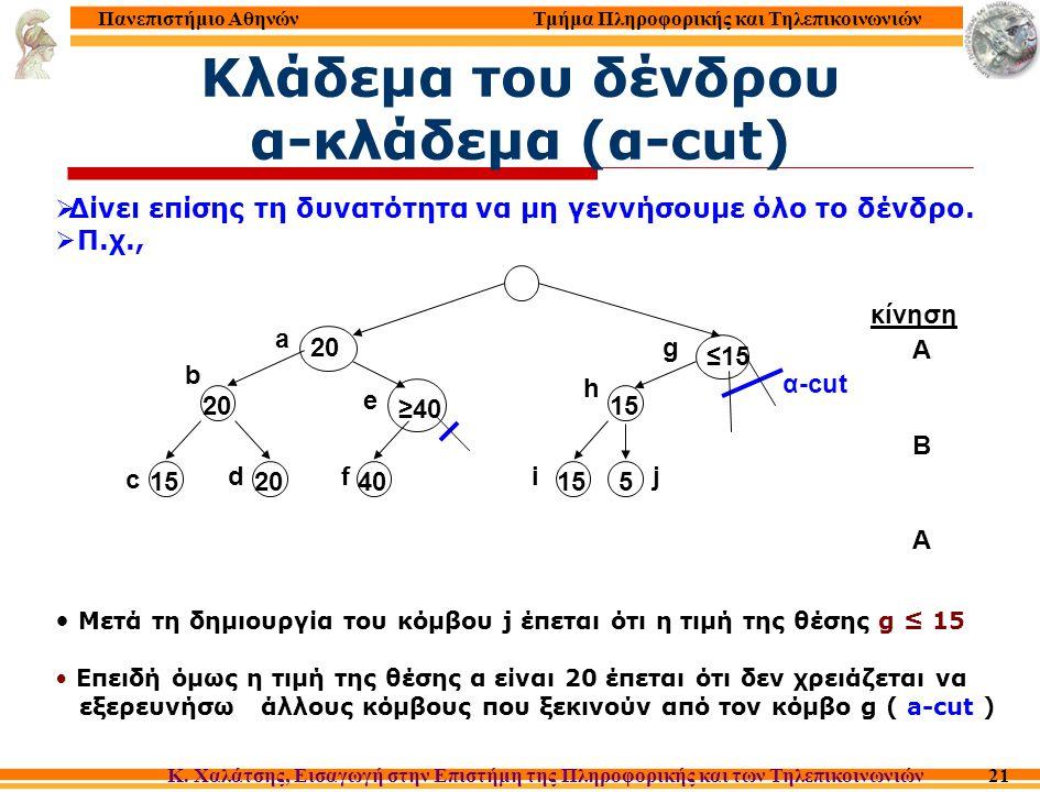 Τμήμα Πληροφορικής και Τηλεπικοινωνιών Κ. Χαλάτσης, Εισαγωγή στην Επιστήμη της Πληροφορικής και των Τηλεπικοινωνιών Πανεπιστήμιο Αθηνών 21  Δίνει επί