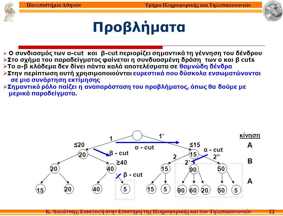 Τμήμα Πληροφορικής και Τηλεπικοινωνιών Κ. Χαλάτσης, Εισαγωγή στην Επιστήμη της Πληροφορικής και των Τηλεπικοινωνιών Πανεπιστήμιο Αθηνών 22 Προβλήματα