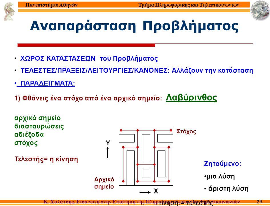 Τμήμα Πληροφορικής και Τηλεπικοινωνιών Κ. Χαλάτσης, Εισαγωγή στην Επιστήμη της Πληροφορικής και των Τηλεπικοινωνιών Πανεπιστήμιο Αθηνών 29 ΧΩΡΟΣ ΚΑΤΑΣ