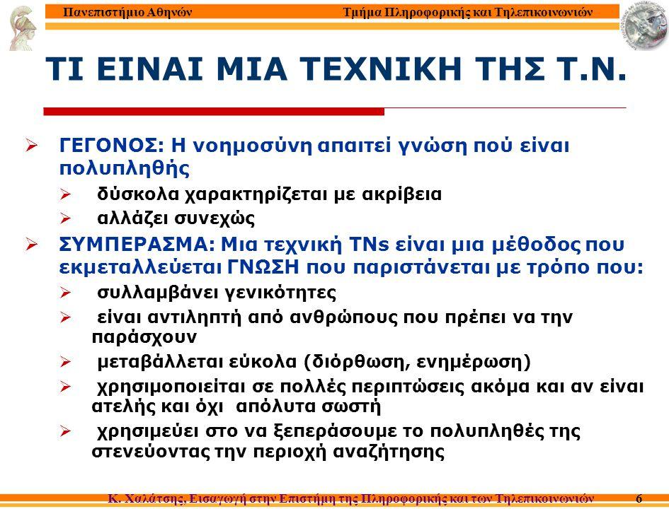 Τμήμα Πληροφορικής και Τηλεπικοινωνιών Κ. Χαλάτσης, Εισαγωγή στην Επιστήμη της Πληροφορικής και των Τηλεπικοινωνιών Πανεπιστήμιο Αθηνών 6 ΤΙ ΕΙΝΑΙ ΜΙΑ