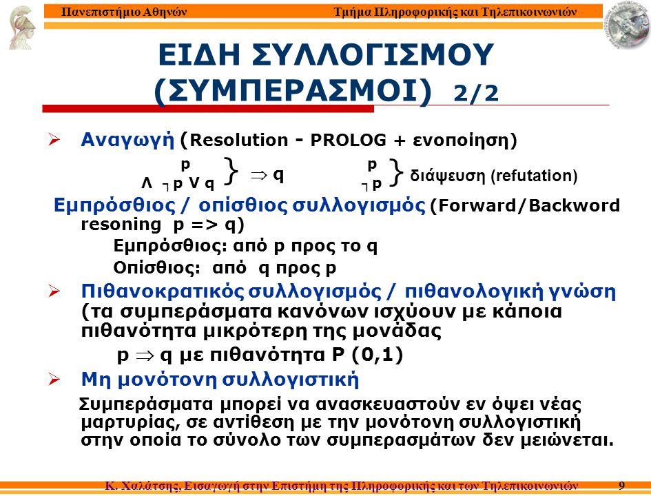 Τμήμα Πληροφορικής και Τηλεπικοινωνιών Κ. Χαλάτσης, Εισαγωγή στην Επιστήμη της Πληροφορικής και των Τηλεπικοινωνιών Πανεπιστήμιο Αθηνών 9 ΕΙΔΗ ΣΥΛΛΟΓΙ