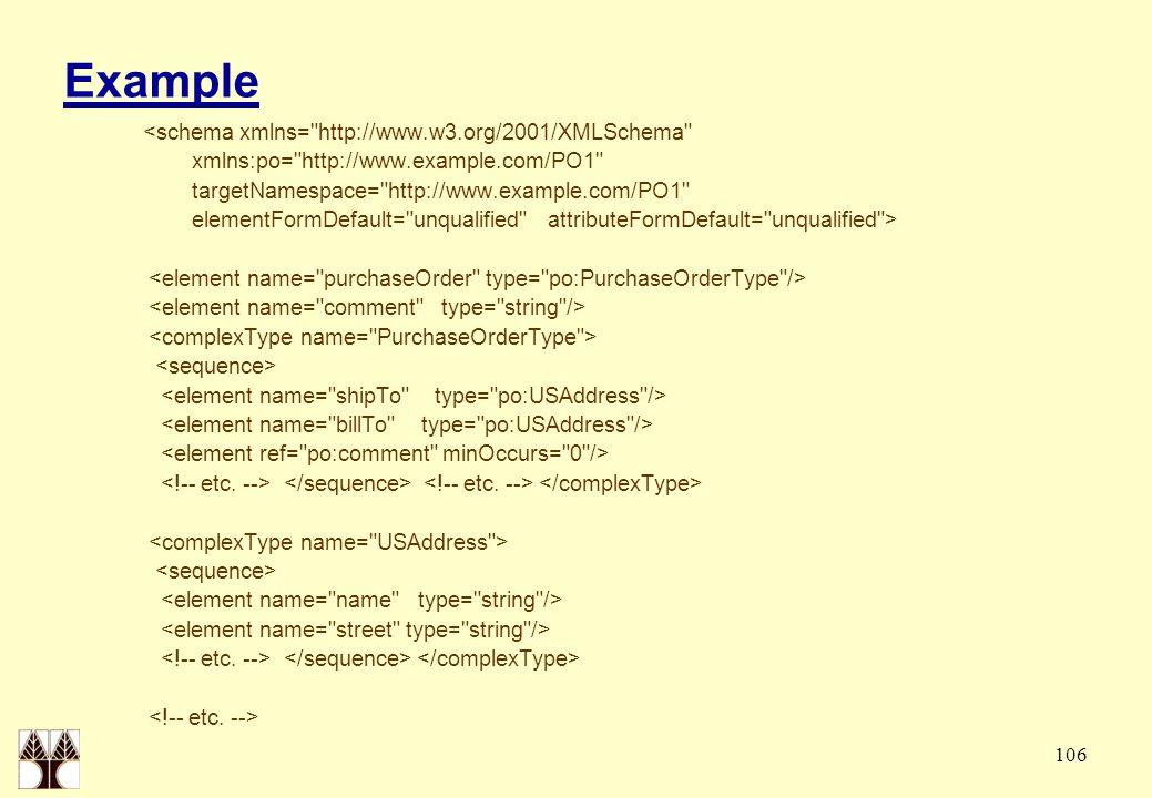106 Example <schema xmlns= http://www.w3.org/2001/XMLSchema xmlns:po= http://www.example.com/PO1 targetNamespace= http://www.example.com/PO1 elementFormDefault= unqualified attributeFormDefault= unqualified >