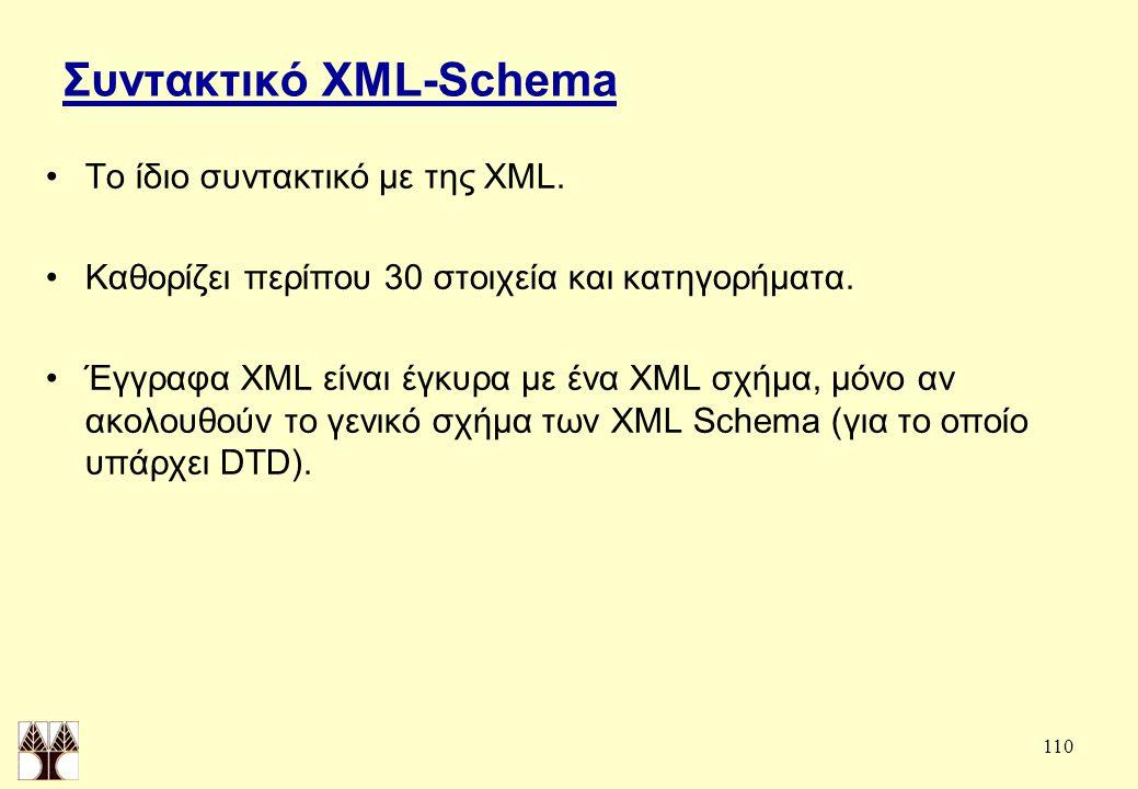 110 Συντακτικό XML-Schema Το ίδιο συντακτικό με της XML.