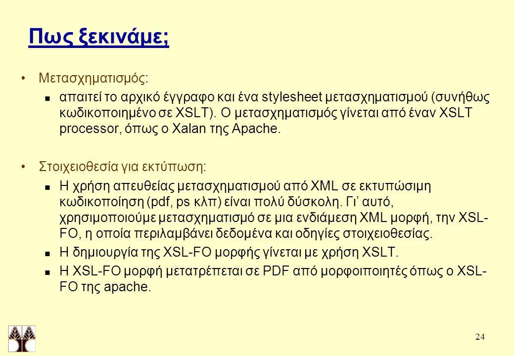 24 Πως ξεκινάμε; Μετασχηματισμός: απαιτεί το αρχικό έγγραφο και ένα stylesheet μετασχηματισμού (συνήθως κωδικοποιημένο σε XSLT).