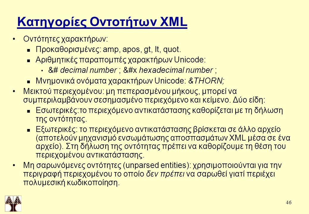 46 Κατηγορίες Οντοτήτων XML Οντότητες χαρακτήρων: Προκαθορισμένες: amp, apos, gt, lt, quot.