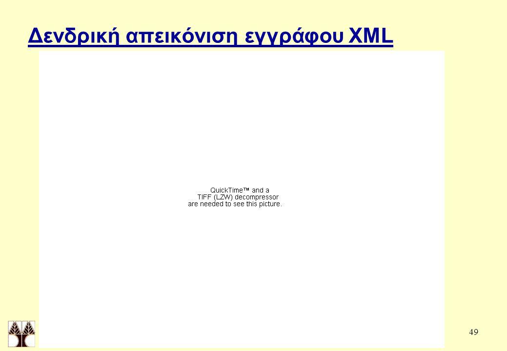 49 Δενδρική απεικόνιση εγγράφου XML