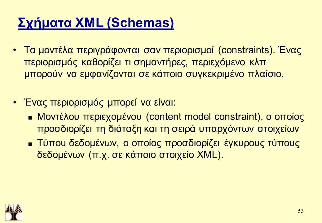 53 Σχήματα XML (Schemas) Τα μοντέλα περιγράφονται σαν περιορισμοί (constraints).